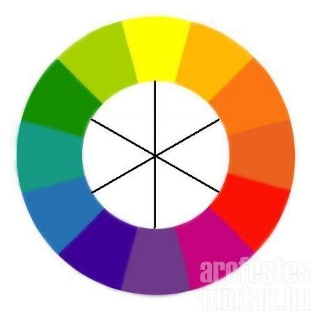 Színkörben egymással szemben levő színek